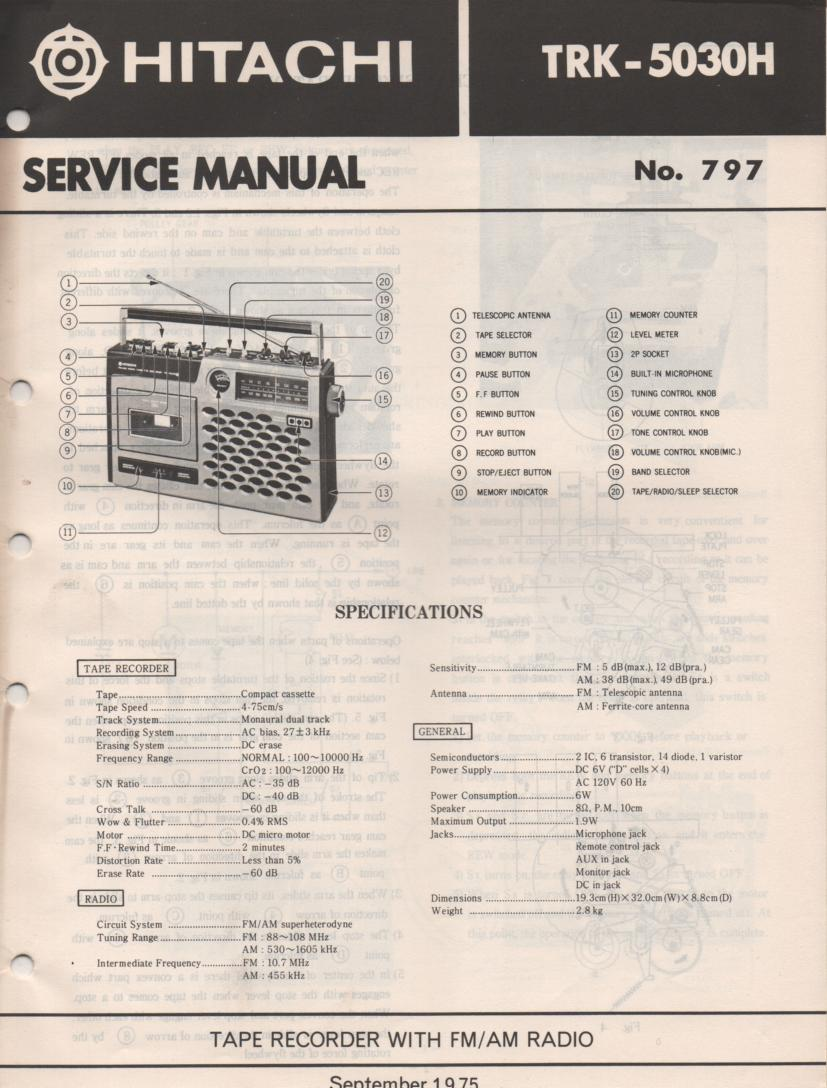 TRK-5030H Radio Service Manual