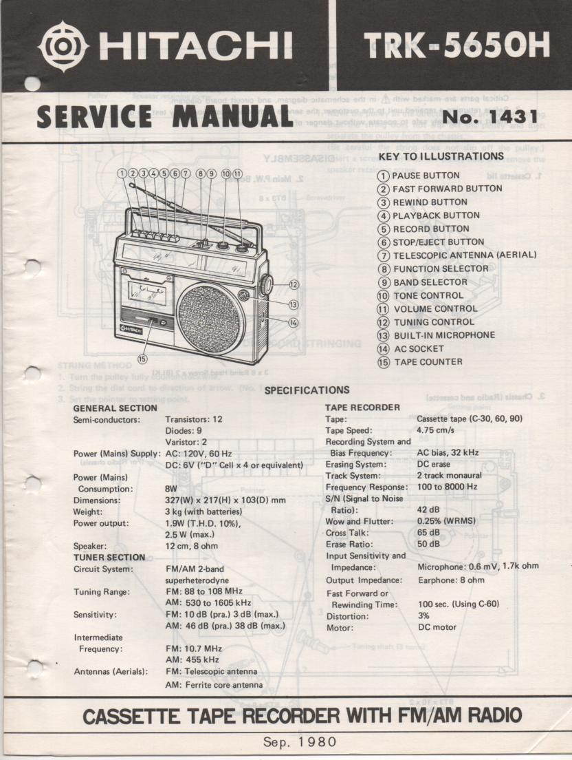 TRK-5650H TRK-5650HC Radio Service Manual..