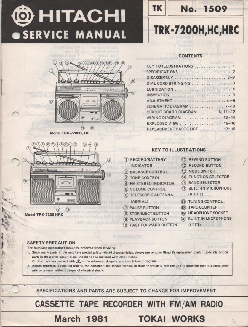 TRK-7200H TRK-7200HC TRK-7200HRC Radio Service Manual