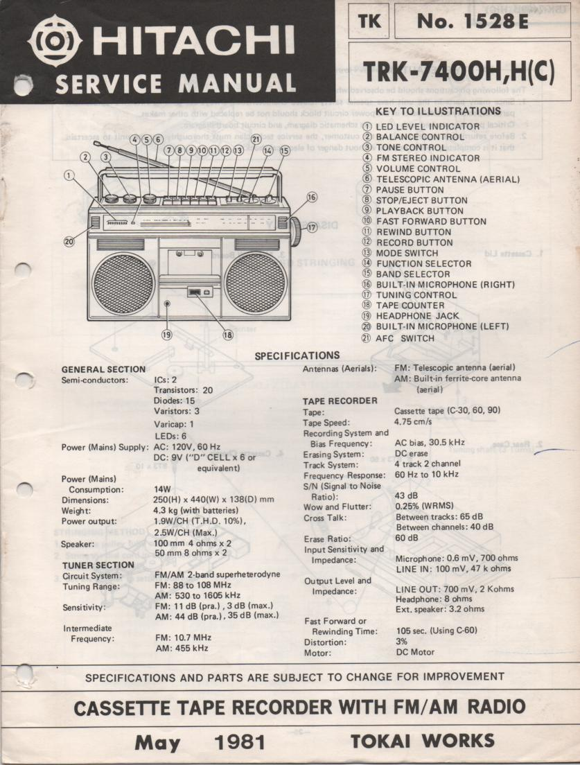 TRK-7400H TRK-7400HC Radio Service Manual