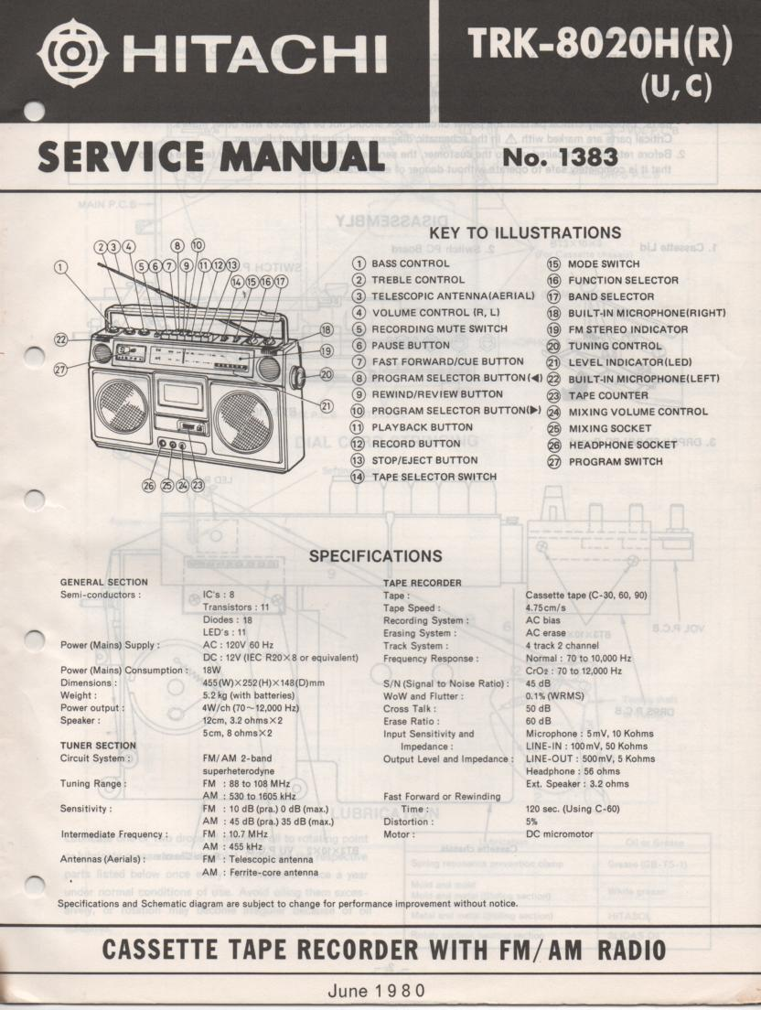 TRK-8020H R U C Radio Service Manual