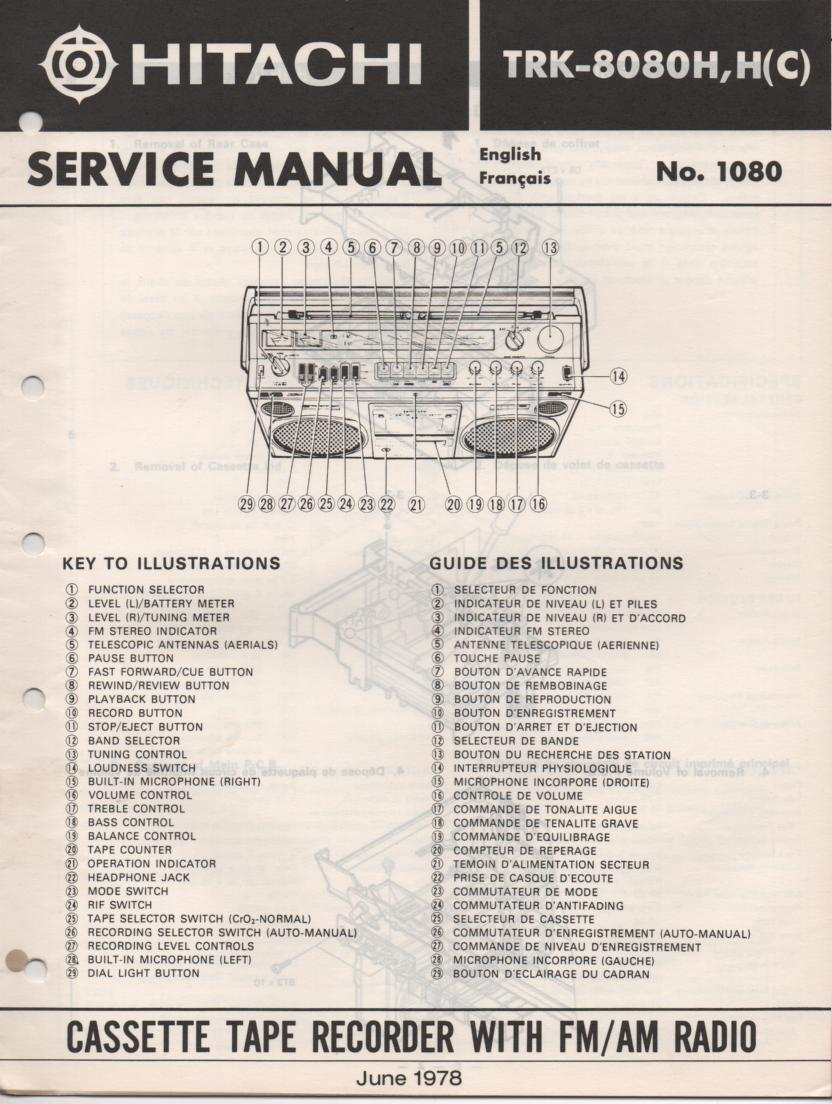 TRK-8080H TRK-8080HC Radio Service Manual.. Manual is in English and French..