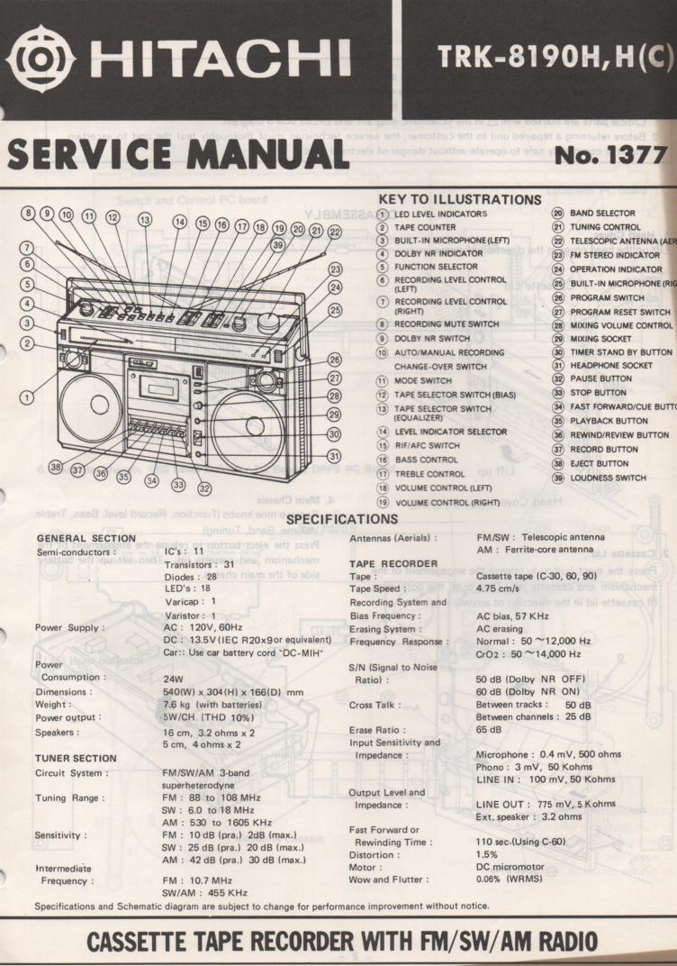 TRK-8190H TRK-8190HC Radio Service Manual
