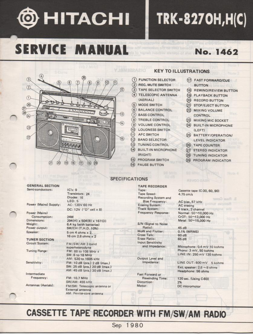 TRK-8270H TRK-8270HC Radio Service Manual
