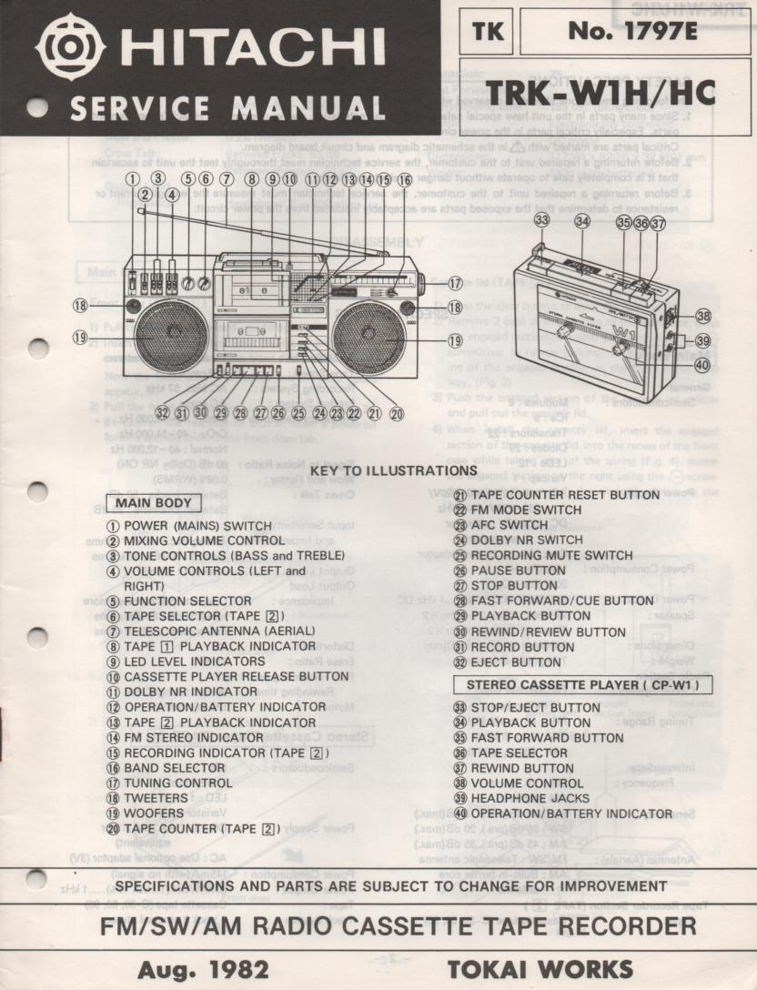 TRK-W1H TRK-W1HC Radio Service Manual