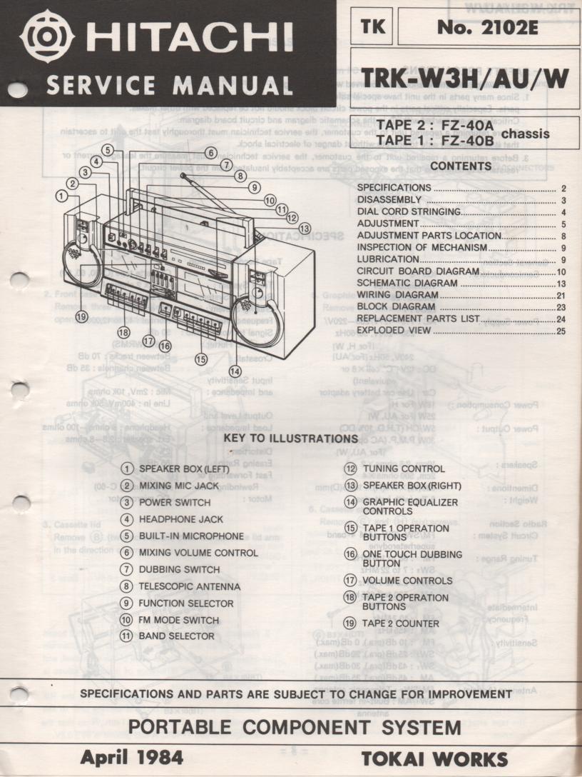 TRK-W3H TRK-W3AU TRK-W3W Radio Service Manual