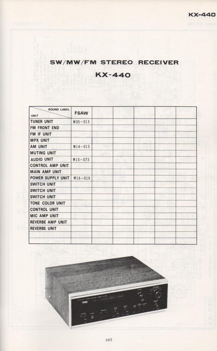 KX-440 Receiver Schematic Manual Only.  It does not contain parts lists, alignments,etc.  Schematics only