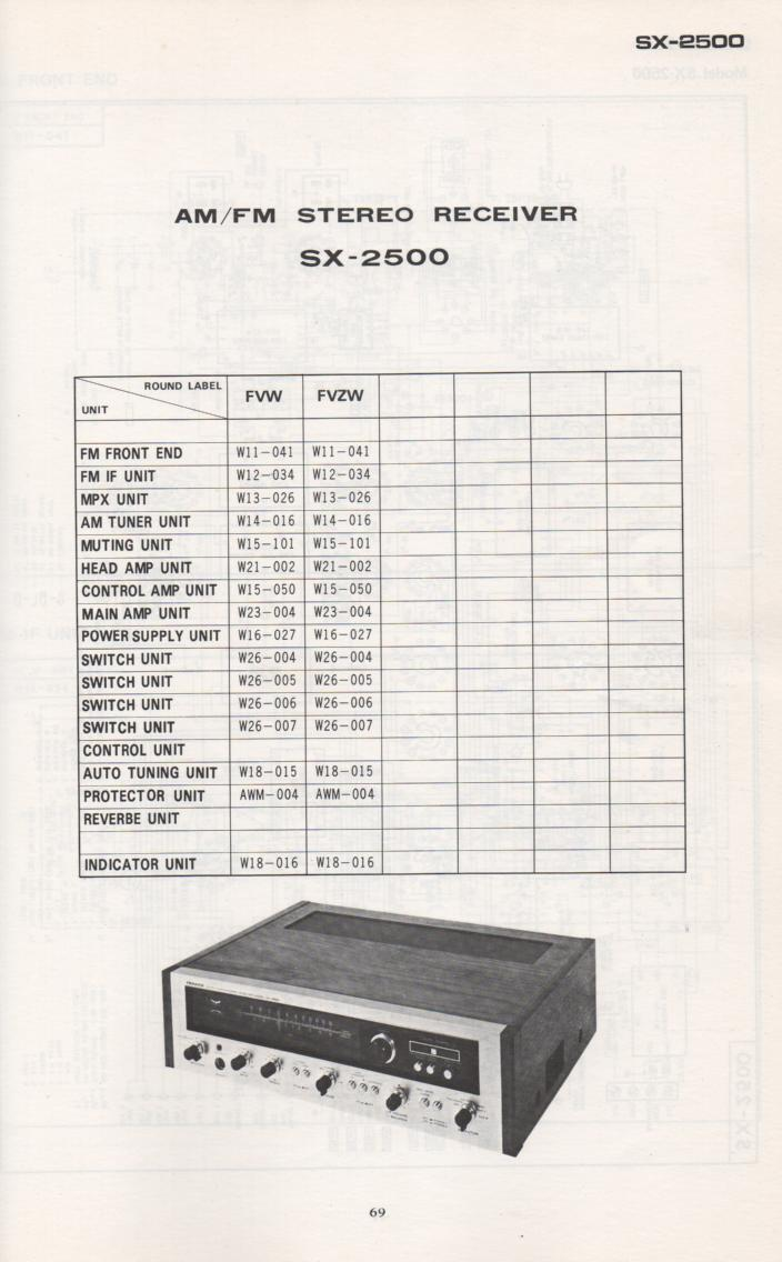 SX-2500 Schematic Manual Only.  It does not contain parts lists, alignments,etc.  Schematics only