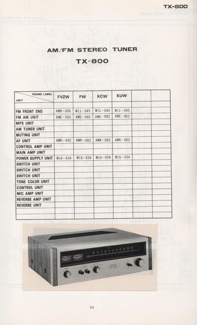 TX-800 Tuner Schematic Manual Only.  It does not contain parts lists, alignments,etc.  Schematics only