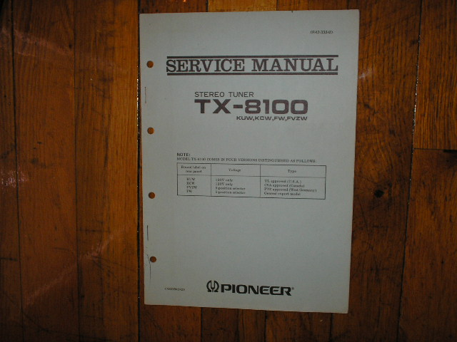 TX-8100 Tuner Service Manual FW, KUW, KCW, FVZW, Versions.