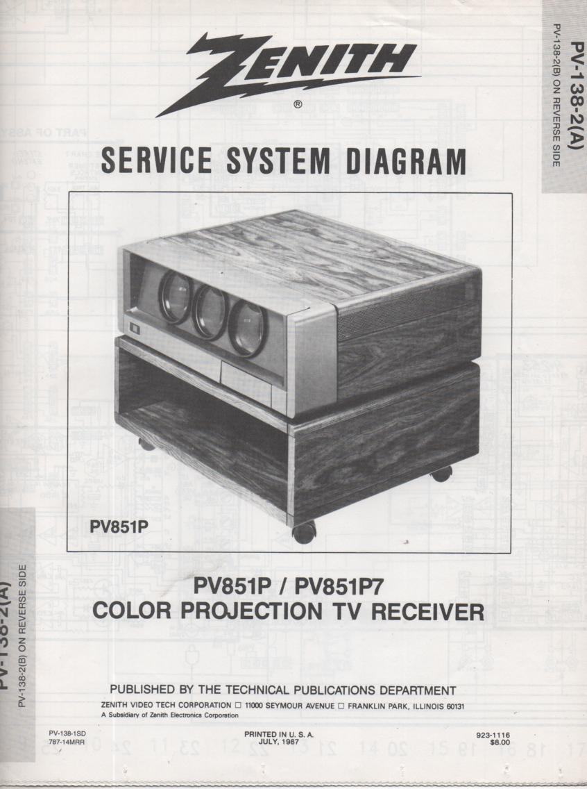 PV851P TV Schematic ..