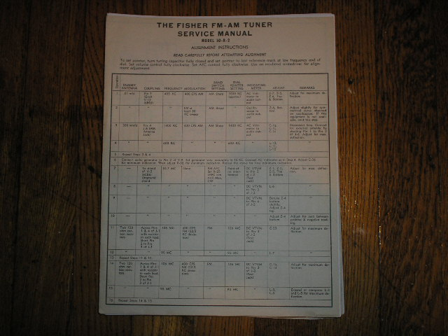 50-R-2 Tuner Service Manual  Fisher