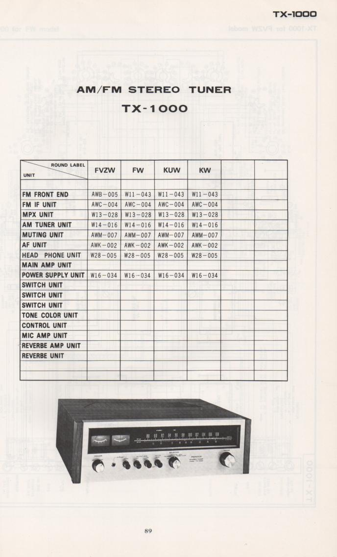 TX-1000 Tuner Schematic Manual  PIONEER SCHEMATIC MANUALS