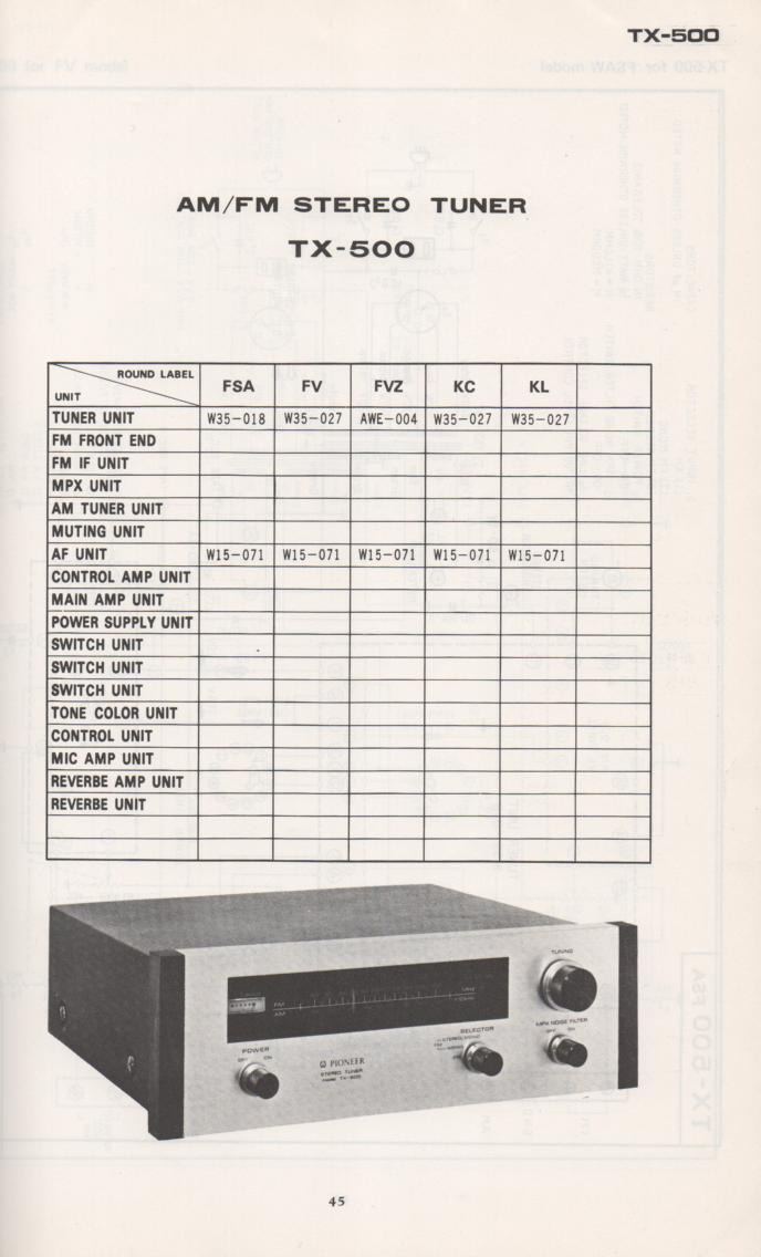 TX-500 Tuner Schematic Manual  PIONEER SCHEMATIC MANUALS