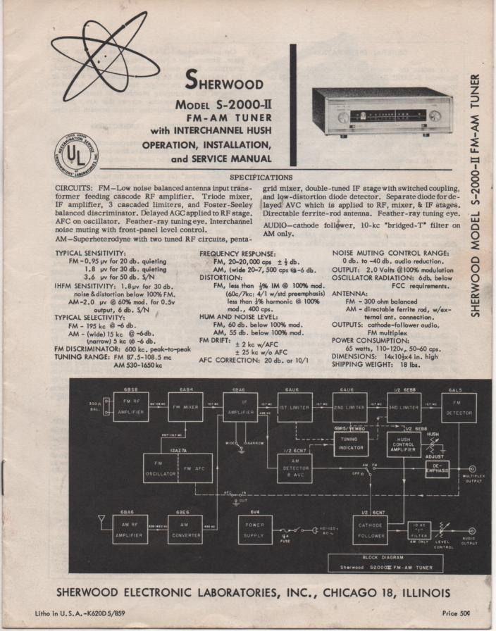 S-2000 II Tuner Service Manual for Serial no 229000 and up  Sherwood